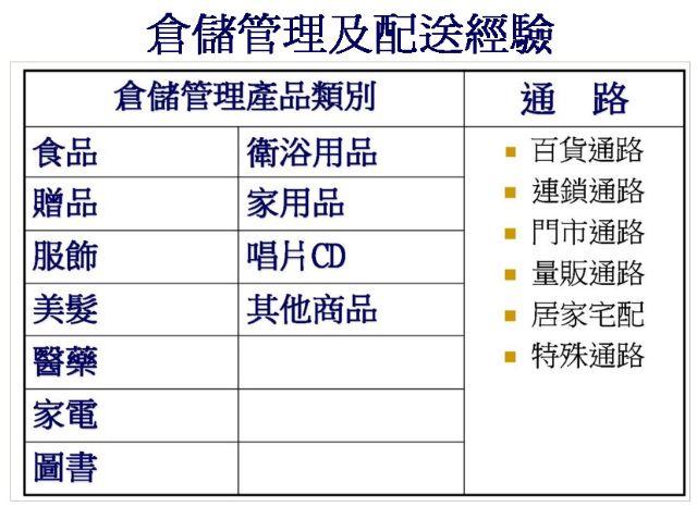 倉儲物流配送推薦-倉儲管理及配送經驗