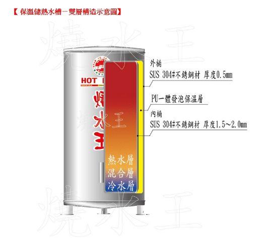 太陽能熱水器品牌,節能熱水器
