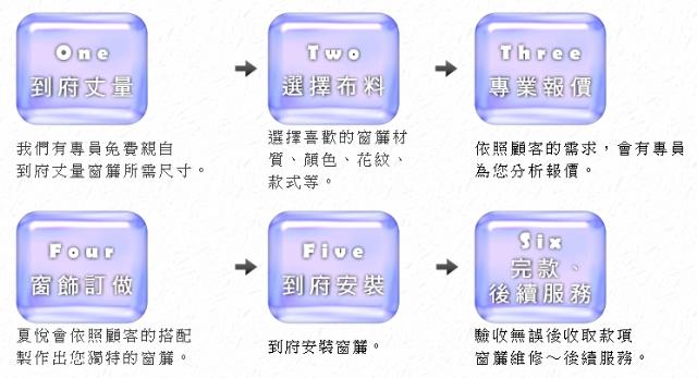 免費窗簾丈量流程-台中夏悅窗簾