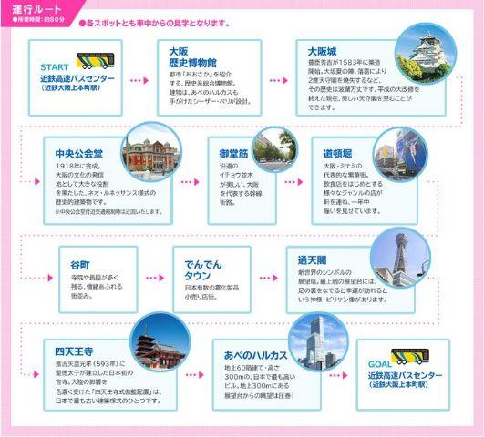 大阪自由行-Osaka Sky Vista