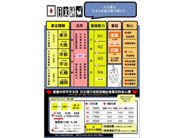 日語檢定課程