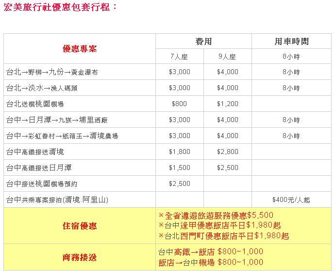 全省景點接駁|台灣包車接駁|包車旅遊接駁|包車一日遊推薦